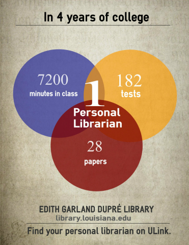Venn Diagram of Personal Librarian